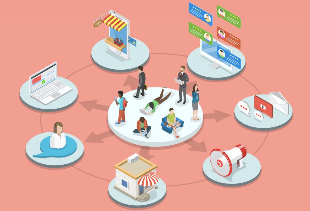 Geen kloof sales en marketing